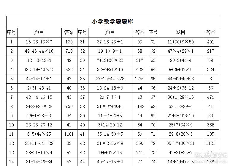 小学数学出题器3.1 (出处: 吾爱破解论坛)-爱程序网